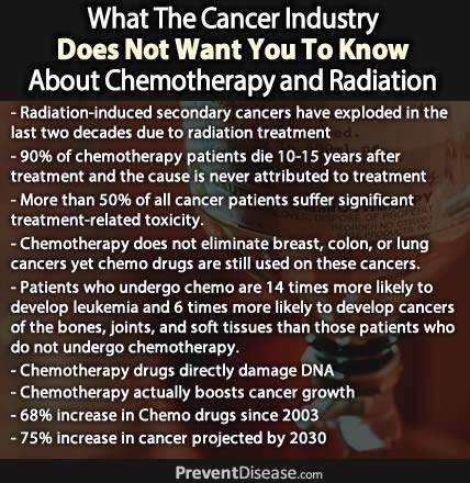 97 Percent of The Time, #Chemotherapy Does Not Work And Continues To Be Used Only For One Reason