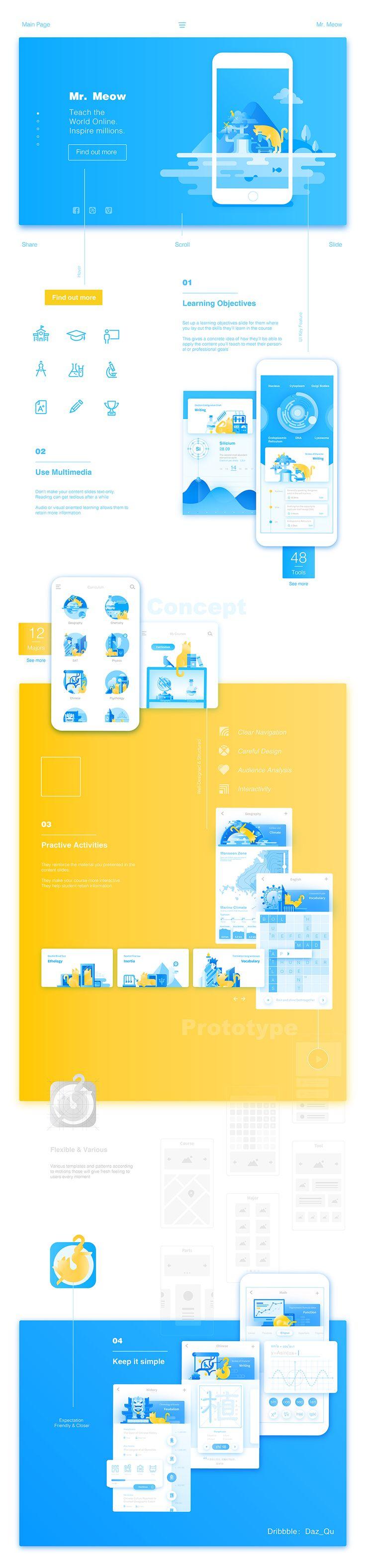 Mr.Meow Website Design