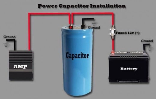"INTRODUCTION   Many car audio fanatics will use a power capacitor as an alleged secondary, passive storage device to supply current to their amplifiers. The capacitor is advertized to act like a ""supplemental power supply"" between your car's..."