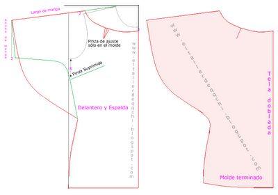 Basis Dressmaking: juli 2011