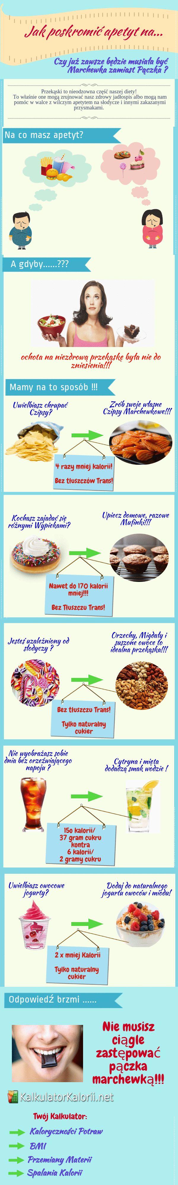 Marchewka zamiast Pączka, czyli jak poskromić apetyt na niezdrowe przekąski
