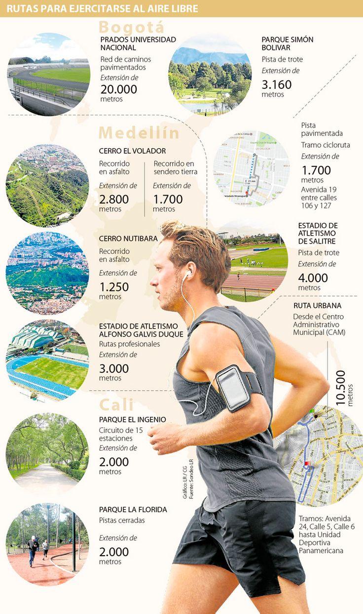Las zonas ideales en Bogotá, Cali y Medellín para el running
