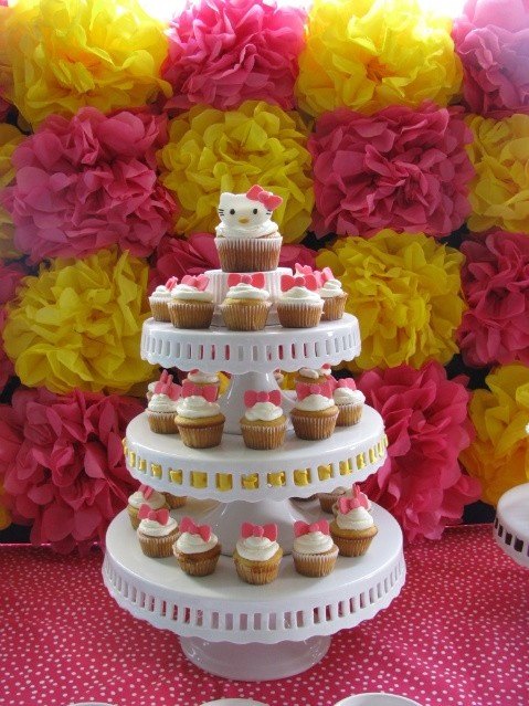 Hello Kitty Inspired Edible Cupcake or Cake by SwtLvndrBkeShpe