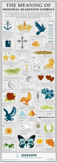 The meaning of memorial headstone symbols.