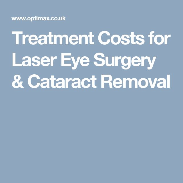 Treatment Costs for Laser Eye Surgery & Cataract Removal