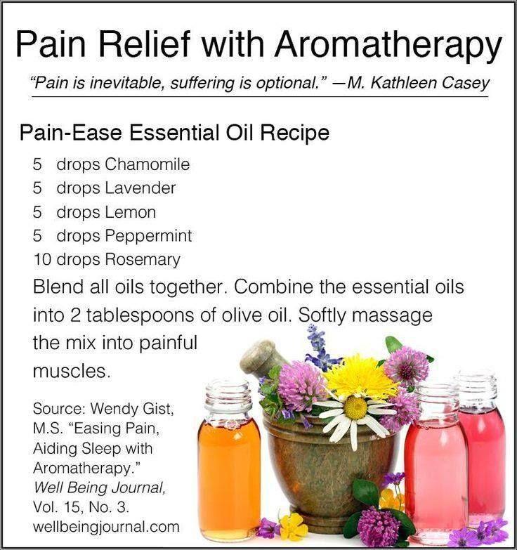 12 best nursing images on pinterest college nursing study pain relief essential oil blend malvernweather Images