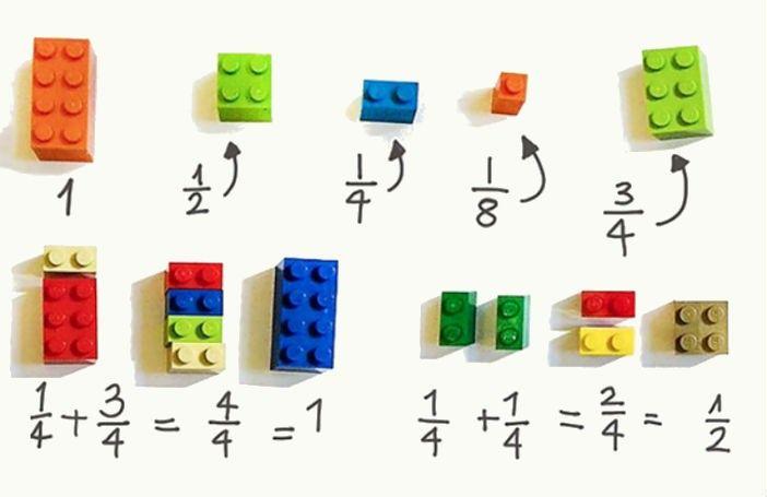 Rekenen met LEGO; het leven van een kind wordt een stuk gemakkelijker