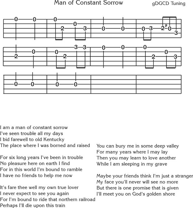 Banjo u00bb Banjo Tabs Avett Brothers Songs - Music Sheets, Tablature, Chords and Lyrics
