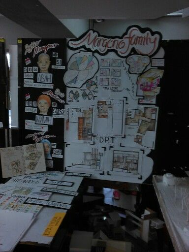 Display Project 2 Architecture
