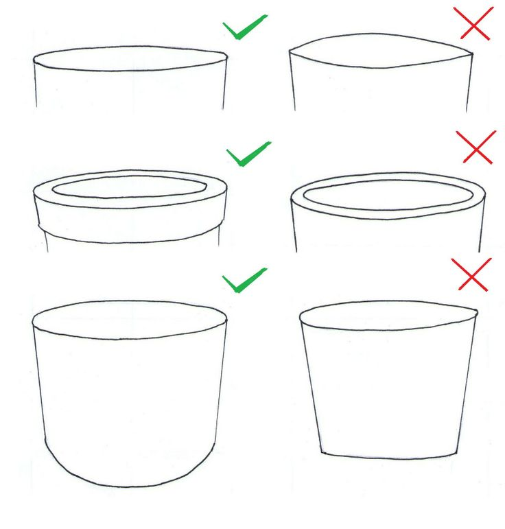 drawing ellipses in perspective - Google Search More
