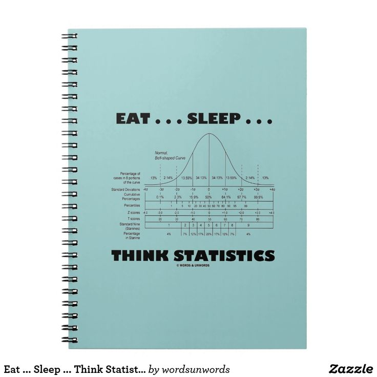 """Eat ... Sleep ... Think Statistics (Bell Curve) #eat #sleep #thinkstatistics #statistics #bellcurve #geek #humor #stats #statistician #wordsandunwords #normaldistributioncurve #funny #saying #percentages #z-scores Here's a notebook featuring the bell curve distribution (normal distribution curve) along with the saying """"Eat ... Sleep ... Think Statistics""""."""