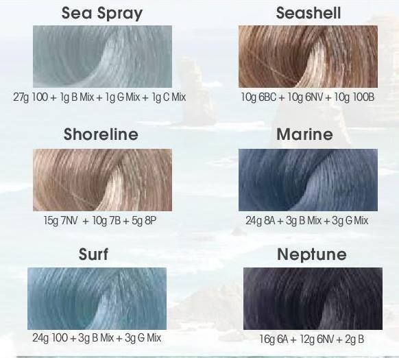 Using L Anza Healing Color Create And Expand Your Stock With