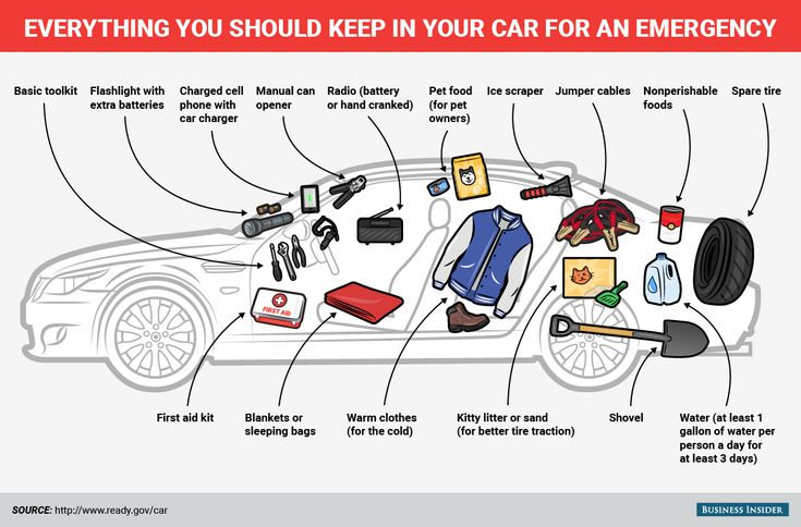 Here's everything you should have in your car at all times - Business Insider