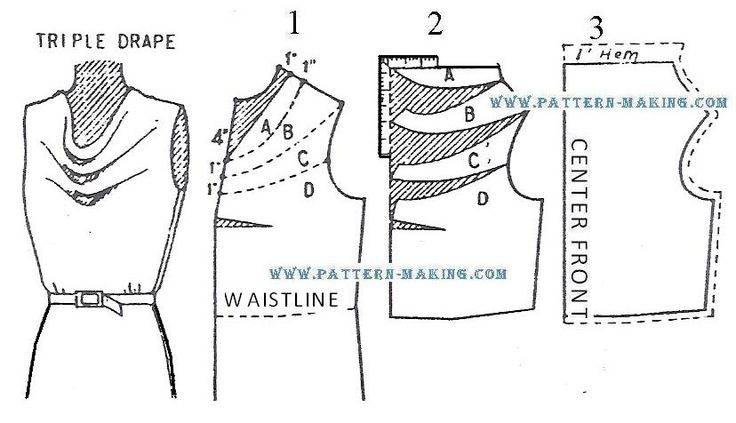 cowl neck pattern making.  I need to look at a real one (easier to reverse engineer the real thing)