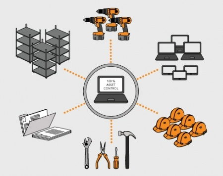 RFID asset management keeps your assets tracked at all times. :)