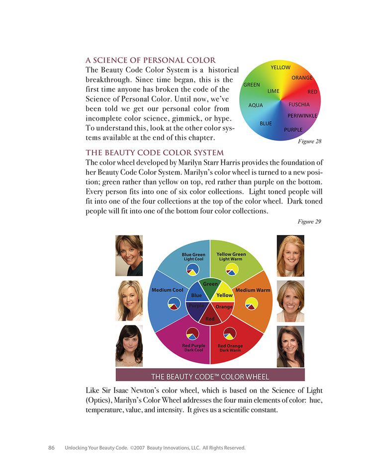 Fabulous Color Code Book 23 Unlocking Your Beauty Code