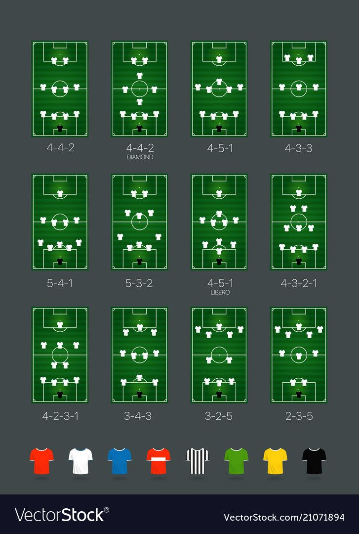 Soccer Formations Set With Different Color Players Vector Image On Vectorstock In 2020 Soccer Football Formations Soccer Practice Plans