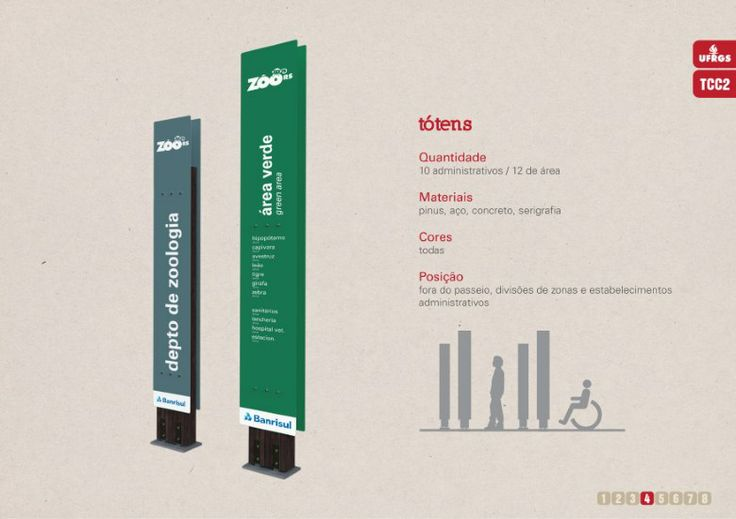Wayfinding Design :Creative Stuff