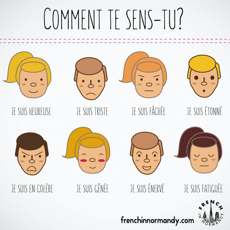 Learn French: How do you feel? Comment te sens-tu?