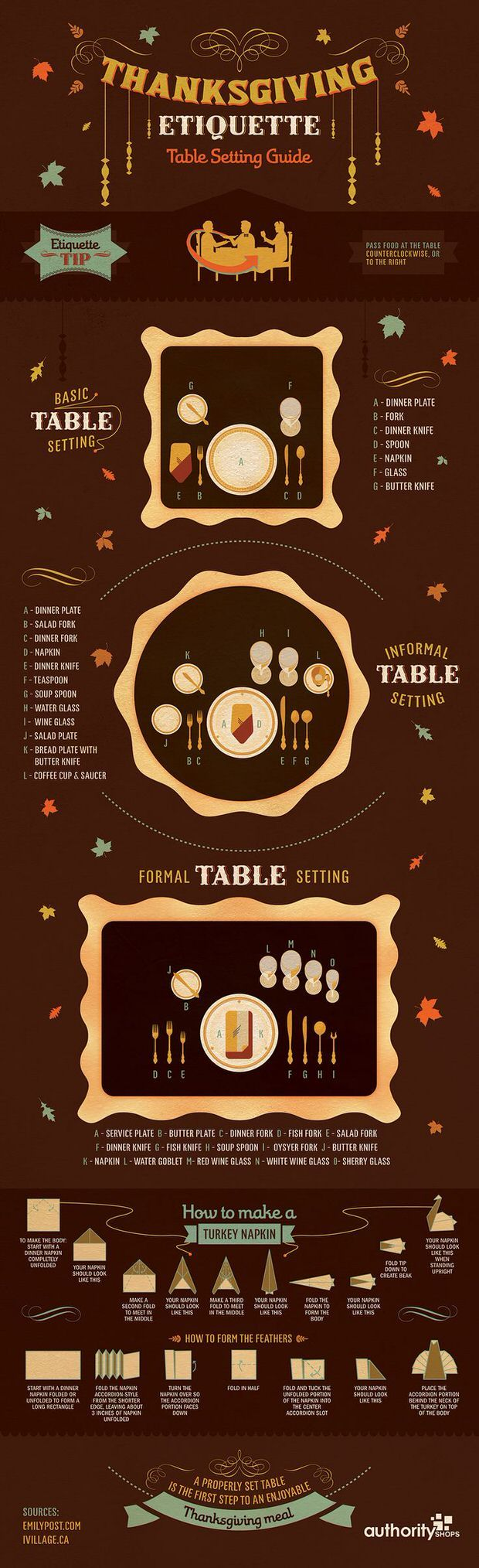 If there is one time of year I like to take the time to create a high style table, it's Thanksgiving! After all, for those few hours, it's all about the table, isn't it? It's kinda like what the ...