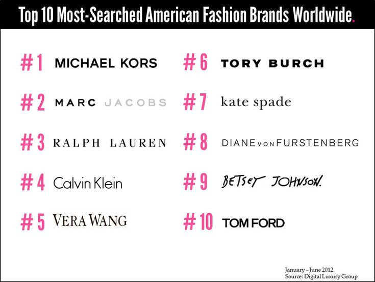 Top american brands fashion 24