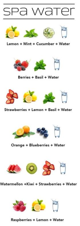 Enjoy some delicious spa water with these simple recipes