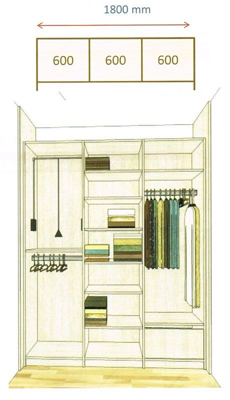 Как правильно спланировать удобнейший шкаф мечты?