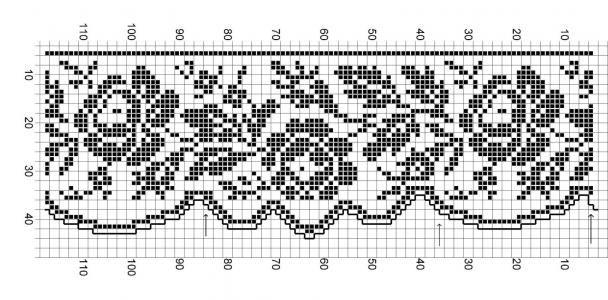 Border 20   Free chart for cross-stitch, filet crochet   Chart for pattern…