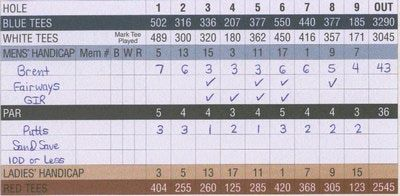Marking the scorecard while tracking your stats for the round.