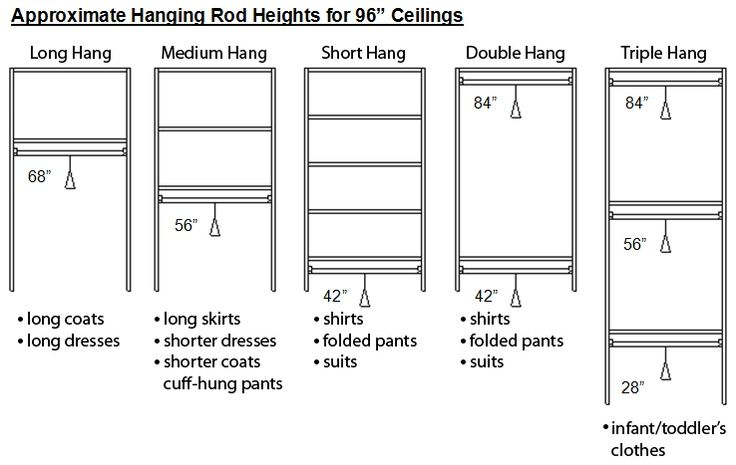 standard measurements for clothing shelves - Google Search