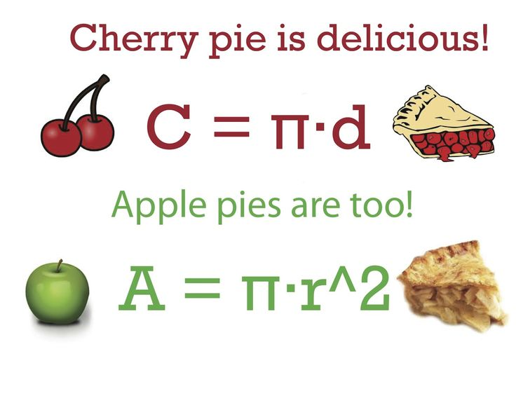 Below is a picture of a mnemonic device you can give your students to help them remember the formulas for the area and circumference of cir...
