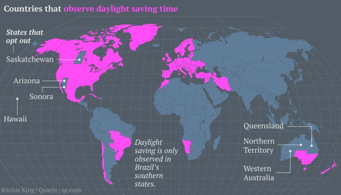 The US needs to retire daylight savings and just have two time zones—one hour apart – Quartz