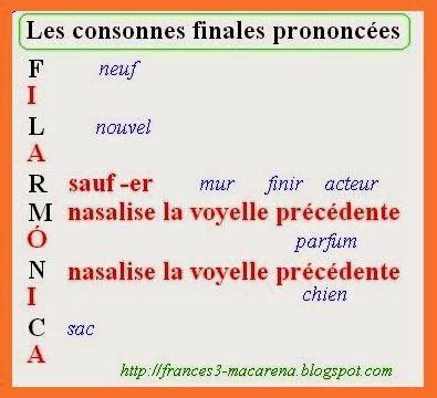 BLOG DE FRANCÉS DE LA E.S.O. (A1): phonétique