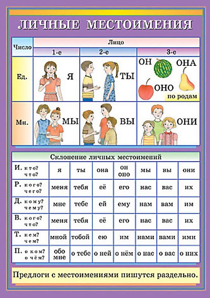 Sprache Russisch