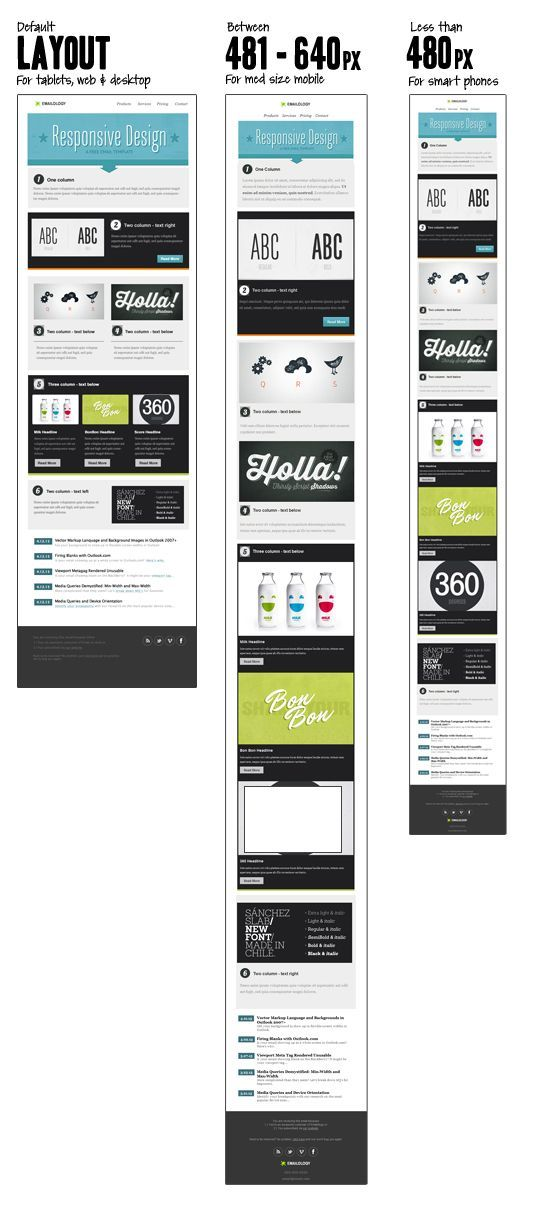 Free Responsive Email Template - Part I #ResponsiveWebDesign