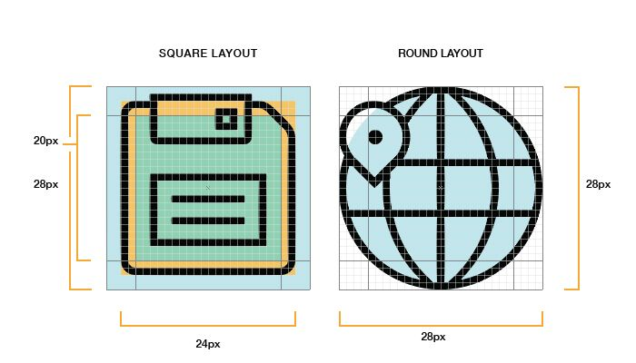 Circular and Square Layouts
