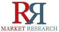 The global aluminum market for building and construction sector analyst says a trend helping to boost market growth is the increased use of aluminum in BIPV systems.  Complete report available at http://www.rnrmarketresearch.com/global-aluminum-market-for-building-and-construction-sector-2016-2020-market-report.html