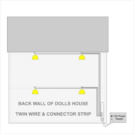 Phenomenal Dolls House Wiring Diagram Dollhouse House Wiring Dolls House Wiring Cloud Brecesaoduqqnet