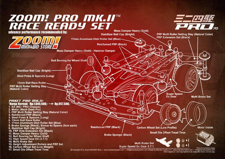 Mini 4wd Kit to Zoom!   Race ready set Mk II | Mini 4WD Tamiya Marukai Pacific Market Gardena / Los Angeles Beautiful Southern California USA 310-464-8888