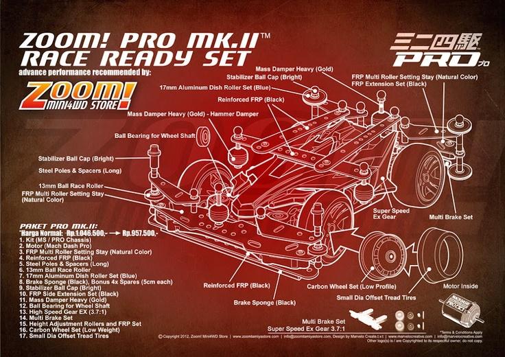 Mini 4wd Kit to Zoom!   Race ready set Mk II | Mini 4WD Tamiya Marukai Pacific Market Gardena / Los Angeles Beautiful Southern California USA 310-464-8888