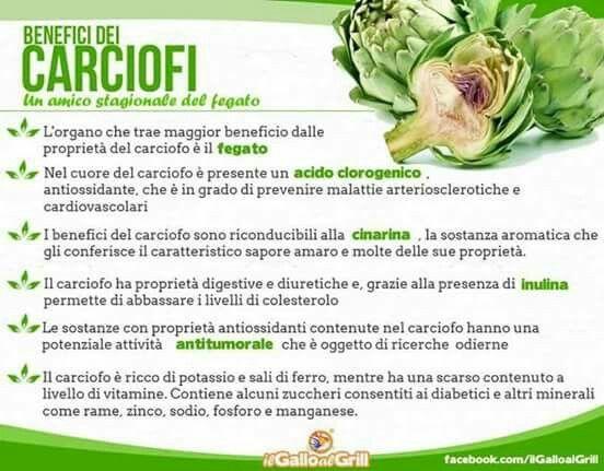 Info carciofi