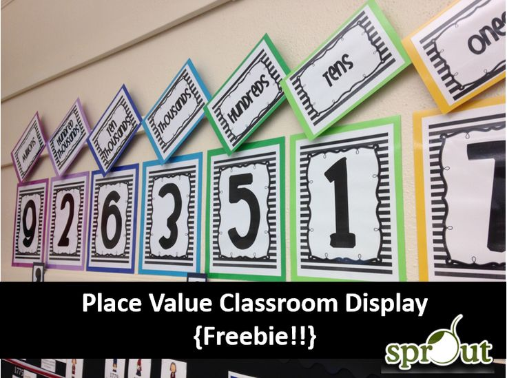 Math Charts For Classroom Decoration ~ The best math classroom decorations ideas on pinterest
