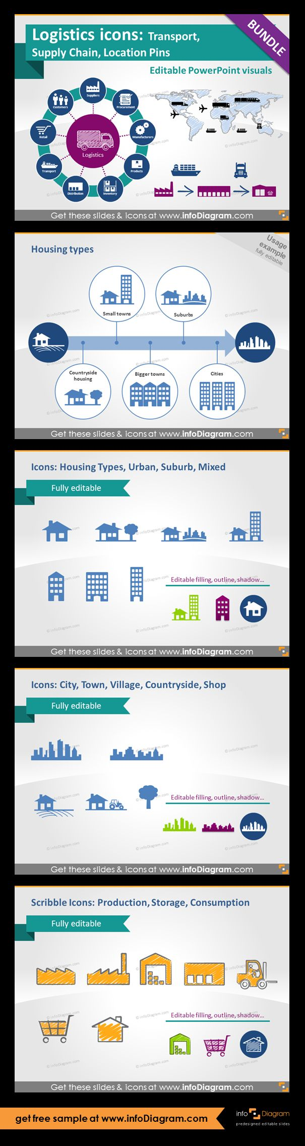 Location Logistics visuals: flat and scribble. Building types symbols: Individual House, House with a tree, Suburb house, Block of flats. Urban types symbols: Big city skyline, Smaller city skyline, Country side, Farm house, Shop building, Shopping cart. Housing types: from city, suburbs, town to countryside houses.