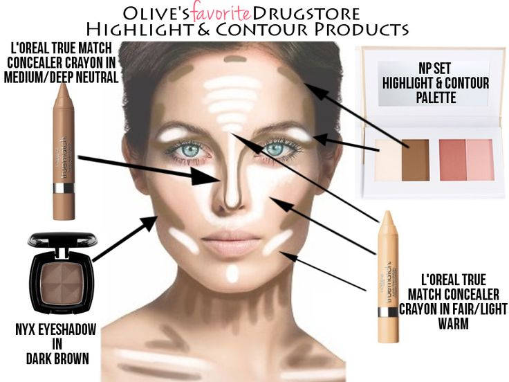 Olive's Favorite Drugstore Highlight/Contour Products