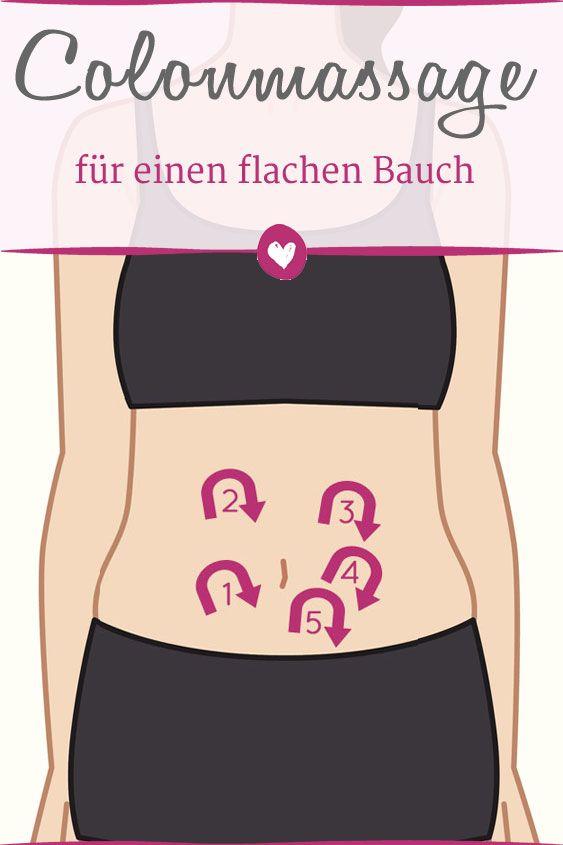 Mit der Colonmassage, auch Bauch- oder Darmmassage genannt, kommt die Verdauung in Schwung und der Bauch bleibt flach.