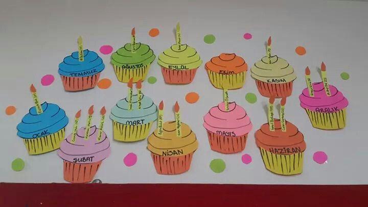 Doğum günü grafiği