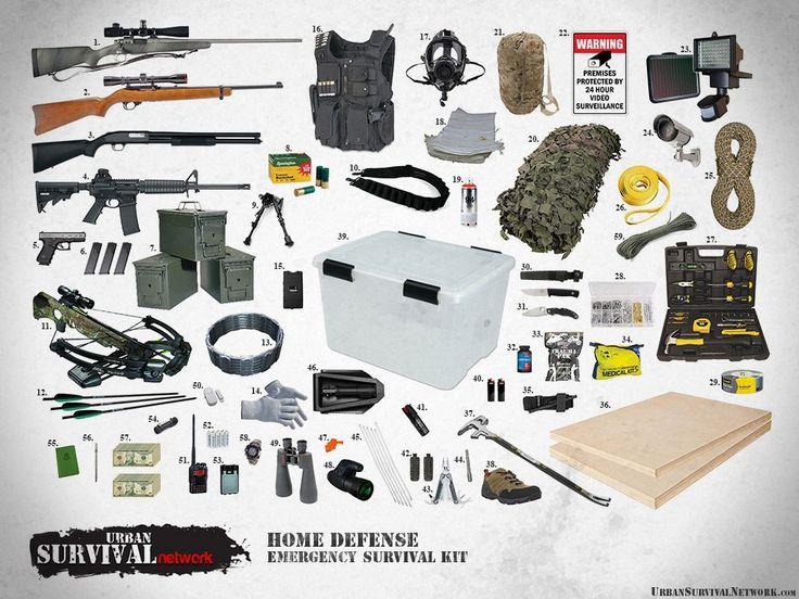 Home Defense Emergency Survival Kit