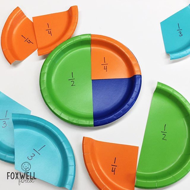 For our students to become mathematical thinkers they need to be able to concretely manipulate what they are learning before they can think through and apply concepts abstractly! These inexpensive paper plates are perfect for helping students understand fractions across lots of grades! Tip: Walmart has SO many colored plates for cheap!!  #Regram via @foxwellforest