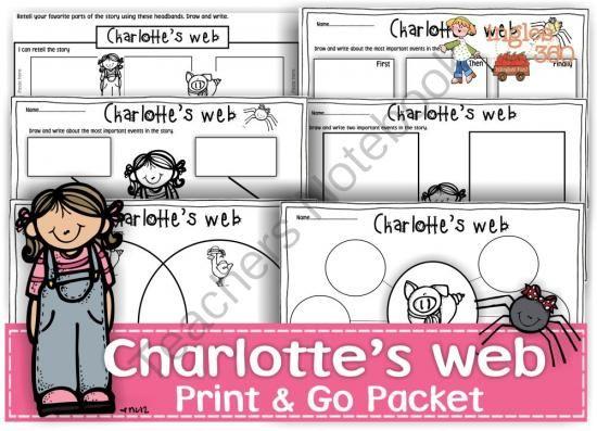 Charlottes web author study