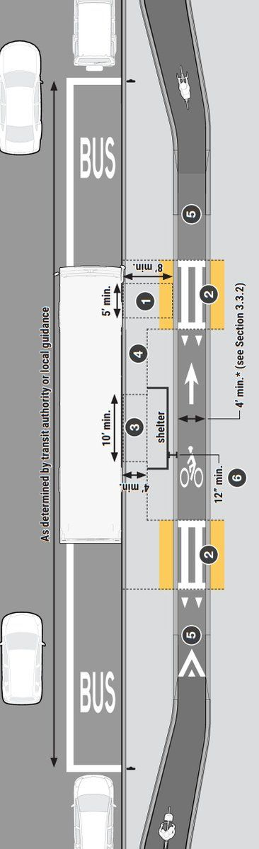 Floating mid-block bus stop from Mass DOT's Separated Bike Lane Guide.